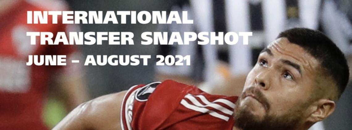 FIFA International Transfer Market Snapshot - Summer 2021 edition